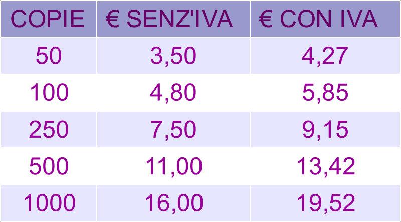 tabella prezzi